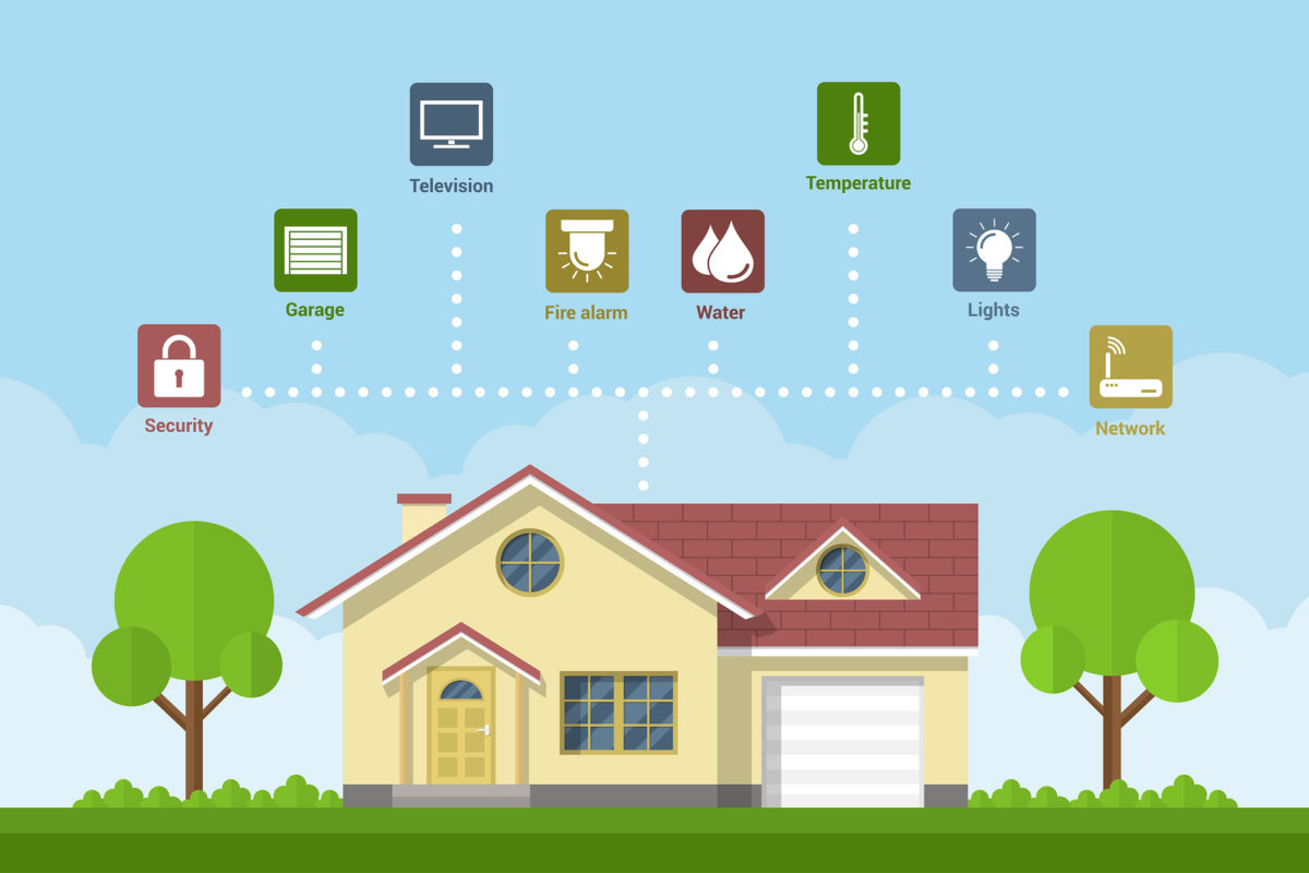 Build your first smart home in 5 easy steps airpatrol for Build your house